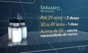 Estados enfrentam surto de sarampo, que volta a ameaçar o Brasil
