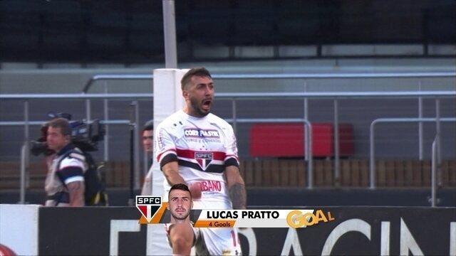 BLOG: Late goal! Pratto marca no último minuto para o São Paulo; confira em inglês