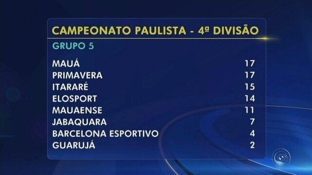 Confira como Elosport e Itararé estão na tabela da Segundona do Paulista