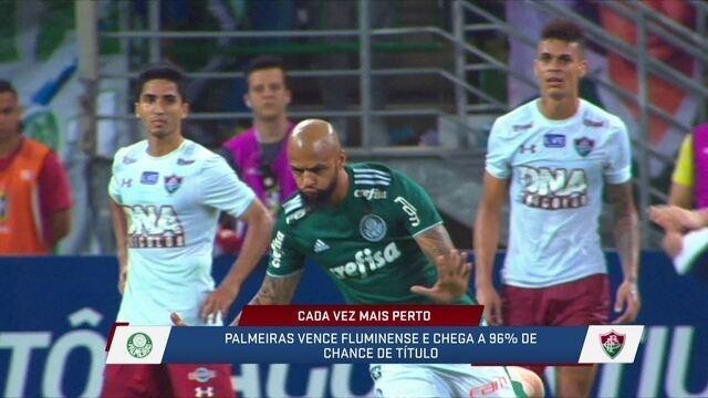 """Loffredo vê vitória tranquila do Palmeiras: """"Sem futebol excepcional, mas não precisa"""""""