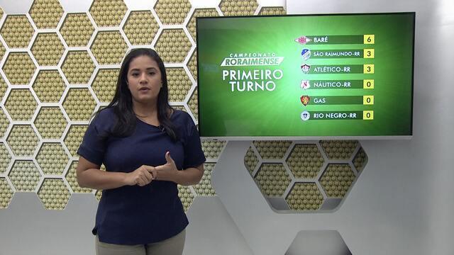 Veja a íntegra do Globo Esporte desta quarta, 20/03/2019