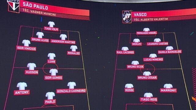 Comentaristas comparam times do Vasco e São Paulo da última quarta-feira