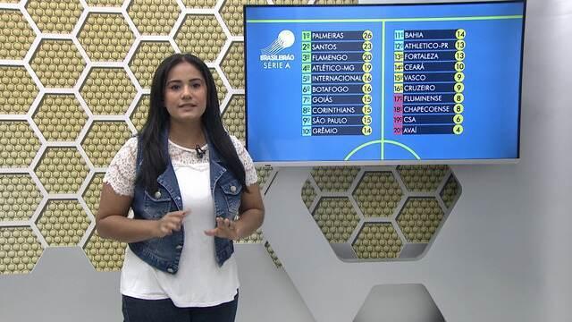 Veja a íntegra do Globo Esporte desta segunda-feira, 15/07/2019