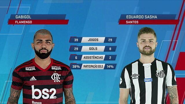 SporTV News analisa os números de Gabigol e Sasha para mostrar são referências no ataque de seus clubes