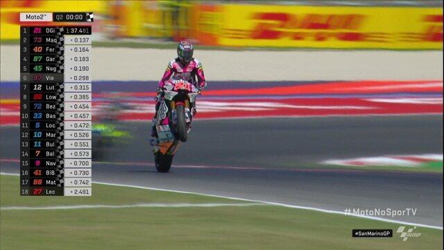 Giannantonio fica com a pole para o GP de San Marino da Moto 2