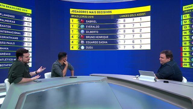 Números mostram que Gabigol é o jogador mais decisivo do Campeonato Brasileiro