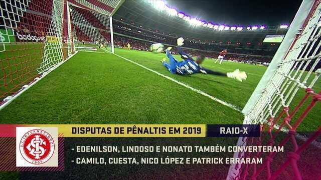 Raio-X mostra desempenho de finalistas da Copa do Brasil em disputas de pênaltis