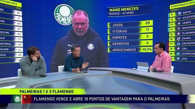 Bancada do Troca de Passes fala sobre saída de Mano Menezes do Palmeiras