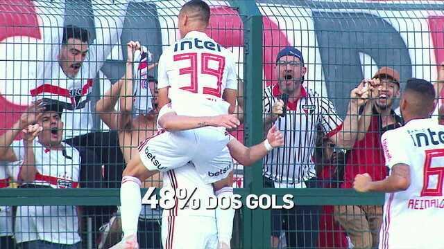 Espião estatístico traz as chances de São Paulo e Internacional se classificarem para a Libertadores