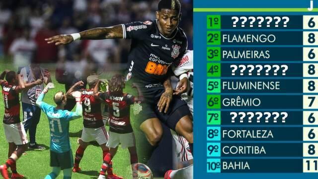 Se o Brasileirão começasse hoje, quem seria campeão (e rebaixado)? Veja o ranking de aproveitamento dos times da Série A em 2020