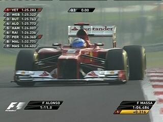 Massa crê em melhora no domingo: 'Na corrida, as coisas são diferentes'