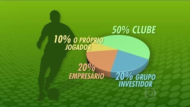 http://globotv.globo.com/rede-globo/globo-esporte/v/fifa-anuncia-mudancas-nas-regras-de-divisao-de-direitos-economicos-de-atletas/3658268/