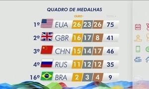 Veja como está o quadro de medalhas do Rio 2016 nesta sexta-feira (12)