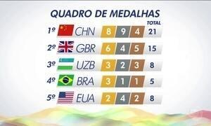 Brasil está em 4º lugar no quando de medalhas na Paralimpíada