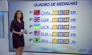 China lidera o quadro de medalhas na véspera do fim da Paralimpíada