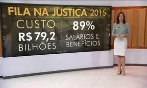 Cálculo mostra que 73,9 milhões de processos estão na fila da Justiça brasileira