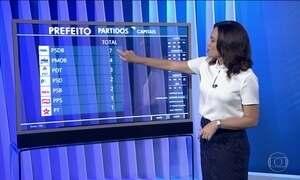 Confira o desempenho dos partidos nas capitais no segundo turno das eleições