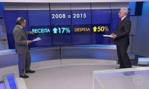 Sardenberg comenta sobre a aprovação da PEC do teto de gastos