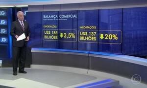 Balança comercial fecha o ano com forte superávit de US$ 47,7 bilhões