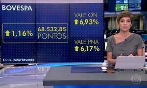 Bolsa de SP sobe mais de 1% e atinge o maior nível em quase seis anos