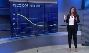 Mara Luquet comenta o aumento do preço dos aluguéis no Brasil