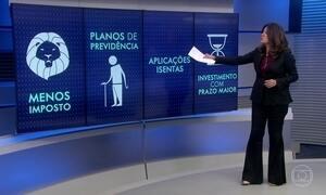 Mara Luquet fala sobre o que acontece quando os contribuintes atrasam a declaração do IR