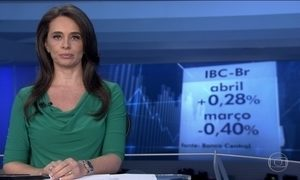 IBC-BR registra alta de 0,28% em abril