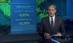 Arrecadação de impostos pela Receita Federal cai 1% em maio