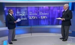 Previsão do IPCA e do mercado em relação aos juros; Sardenberg analisa