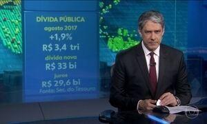 Dívida pública sobe quase 2% em agosto e chega a R$ 3,4 trilhões