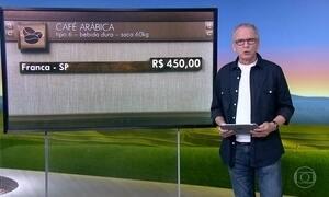Globo Rural: cotação do café