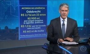 Odebrecht vai pagar R$ 2,7 bi em acordo de leniência com o governo