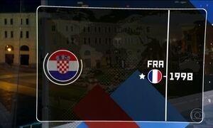 França e Croácia podem ser favorecidas por informações curiosas da Copa