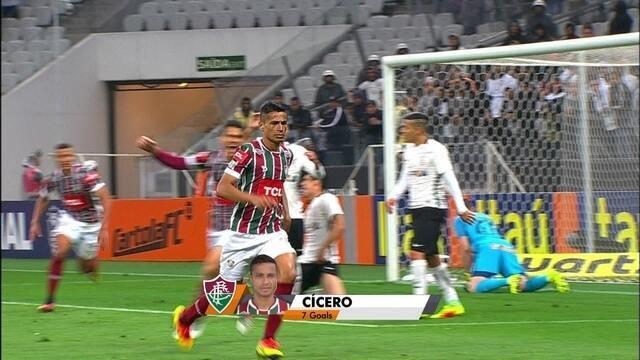 BLOG: Late late goal! Assista ao gol da vitória do Flu narrado em inglês