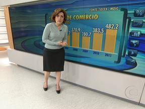 Miriam Leitão comenta aumento do comércio exterior brasileiro - Apesar da crise internacional, tanto as importações quanto as importações bateram recorde em 2011. O saldo comercial foi de US$ 29,7 bilhões.
