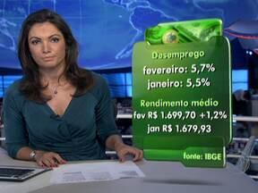 Taxa de desemprego sobe em fevereiro - No entanto, o desemprego se manteve no menor percentual desde que o IBGE adotou a atual forma de cálculo. O rendimento médio do trabalhador subiu para R$ 1.699.
