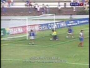 Espertos F.C: Outros lances de quem se aproveitou de bobeada do goleiro - O futebol sempre teve jogadores malandros que tentaram se aproveitar da bobeada dos goleiros