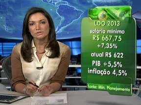 Governo pretende aumentar 7% salário mínimo em 2013 - O governo encaminhou ao Congresso o projeto de lei do orçamento de 2013. A previsão é de um salário mínimo de R$ 667,75. Para 2013, o governo prevê que o Brasil cresça 5,5%, com inflação de 4,5%.