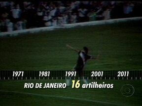 Herrera, Vágner Love e Alecsandro lideram artilharia das primeiras rodadas do Brasileiro - Trio dos times cariocas começa campeonato na frente da artilharia, mantendo tradição do Rio de Janeiro que teve 16 artilheiros de 1971 a 2011, quatro a mais que os paulistas. Só o Vasco garantiu 8 nomes nessa lista.