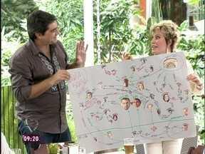 Zeca Camargo aposta em romance gay em Avenida: Sidney e Roniquito - Com mapa atualizado da novela, Jornalista diz que o irmão de Tessália pode ser a esperança do filho de Diógenes