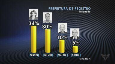 Ibope divulga resultado da primeira pesquisa de intenção de voto em Registro - Pesquisa foi realizada entre os dias 13 e 15 de agosto. Ibope também pesquisou em quem os eleitores não votariam.