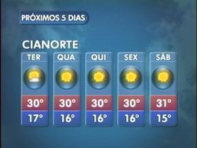 Sol e calor em Cianorte - A máxima chega aos 30º nos próximos dias.