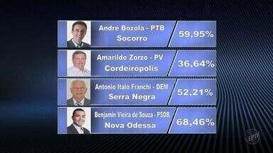 Conheça os prefeitos eleitos nas cidades da região de Campinas e Piracicaba - Veja quem foram os prefeitos eleitos nas cidades da região de Campinas (SP) e Piracicaba (SP).