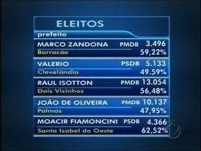 Veja mais alguns prefeitos eleitos no sudoeste do estado - Teve prefeito que foi eleito com mais de 60% dos votos