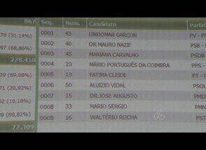 Em Porto Velho a decisão será entre os candidatos Lindomar Garçon e Mauro Nazif - A apuração no doming (7) foi rápida. Em menos de duas horas processo foi concluído.