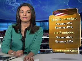 Pesquisa indica avanço de Mitt Romney após primeiro debate com Obama nos EUA - Uma nova pesquisa de opinião indica o avanço do candidato republicano Mitt Romney, depois do debate da semana passada nos EUA. Romney está empatado com o presidente Barack Obama com 46% das intenções de voto.