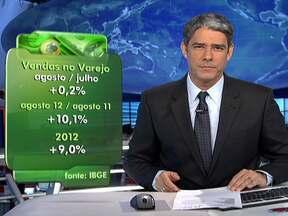 Vendas no comércio varejista tem alta em agosto - Em agosto, as vendas no comércio varejista brasileiro cresceram 0,2%, na comparação com julho, e 10,1%, em relação ao mesmo mês de 2011. Em 2012, a alta acumulada do setor chega a 9%.