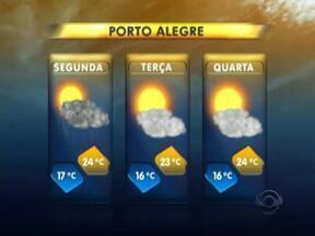 Porto Alegre tem semana de temperaturas mais amenas - Segunda-feira é de tempo chuvoso.