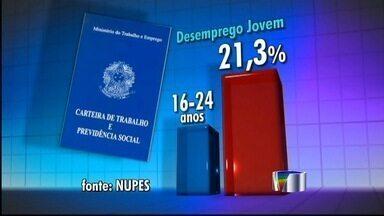 Pesquisa do Nupes aponta que 20% dos jovens estão desempregados em Taubaté (SP) - O índice é duas vezes maior que o registrado entre as pessoas com mais de 24 anos.