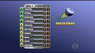 Veja como está a tabela de classificação do Campeonato Brasileiro - Todas as equipes que disputaram a Divisão de Elite do Brasileirão têm cinco jogos.